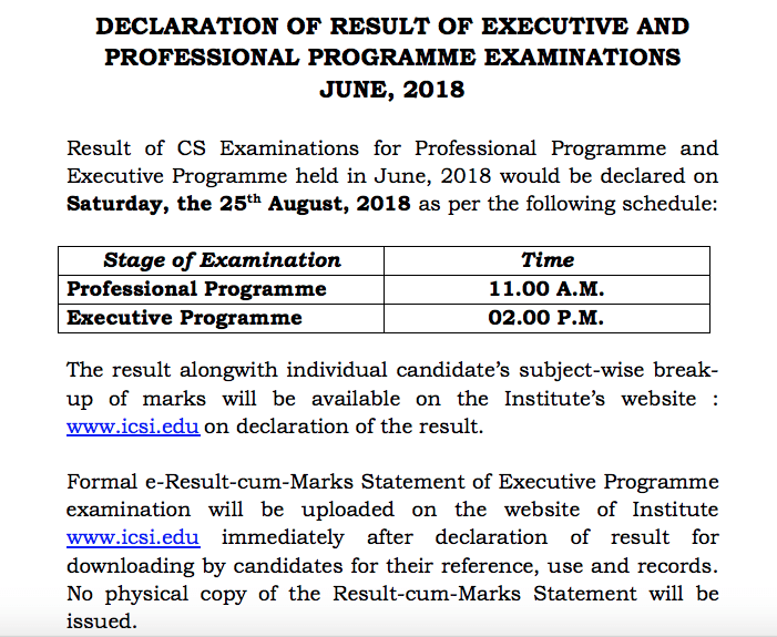 CS Executive Result, CS Results