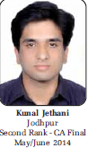 Interview of Kunal Jethani