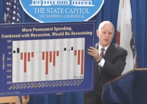 Governor Brown shows why he insists on fiscally conservative policies. Screengrab: CalChannel