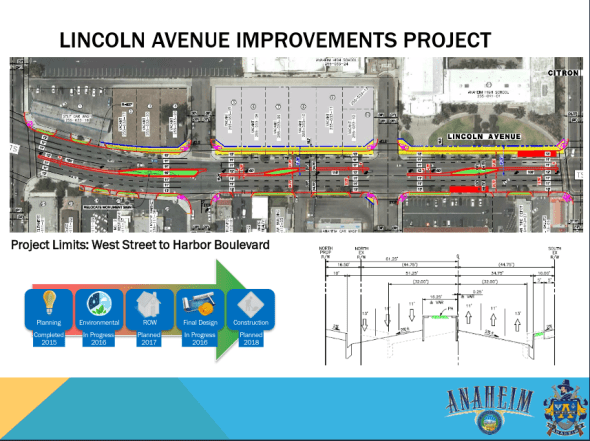 The City of Anaheim is currently proposing to widen four blocks of Lincoln Avenue between West Street and Harbor Boulevard from four travel lanes to six travel lanes. The recently released draft Bike Master Plan does not propose any bike projects along Lincoln Avenue. Credit: City of Anaheim