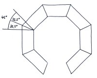 hangar ring shape