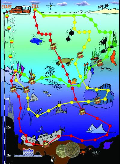aquanautica-spielplan