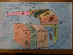 Geologic Time Brochure example 4