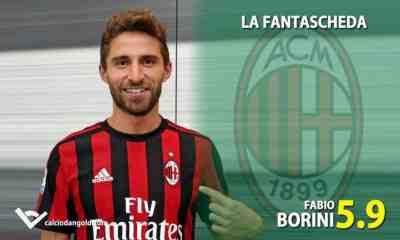 fantascheda-Fabio-Borini-Milan
