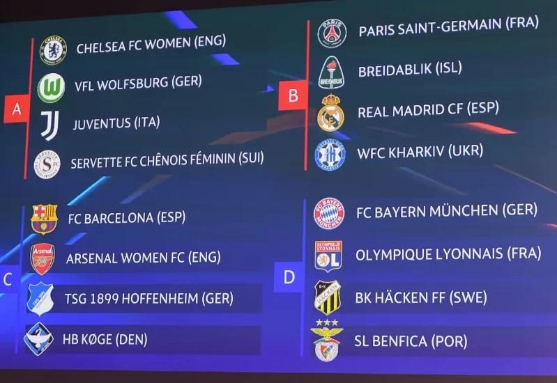 Gironi Champions League 2021-2022
