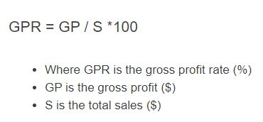 gross profit rate formula