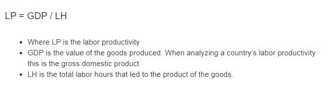 labor productivity formula