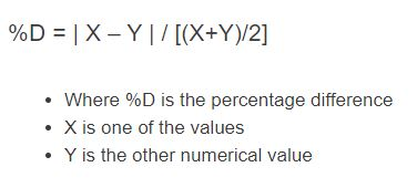 percentage difference formula