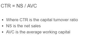 capital turnover formula