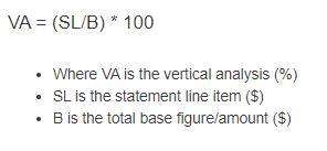 vertical analysis formula