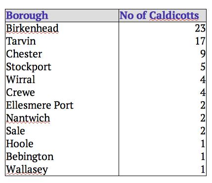 Caldecott 1939 Register Cheshire Analysis