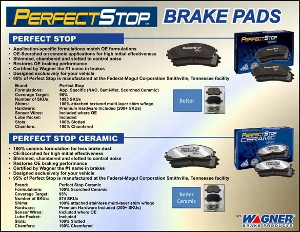 Auto Products and Supplies