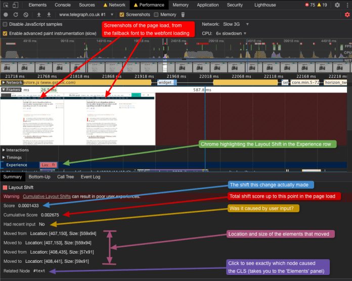 Using the Chrome 'Performance' panel to run an audit, the shift from a font load can be seen in DevTools.