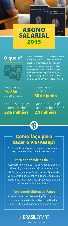 infografico PIS