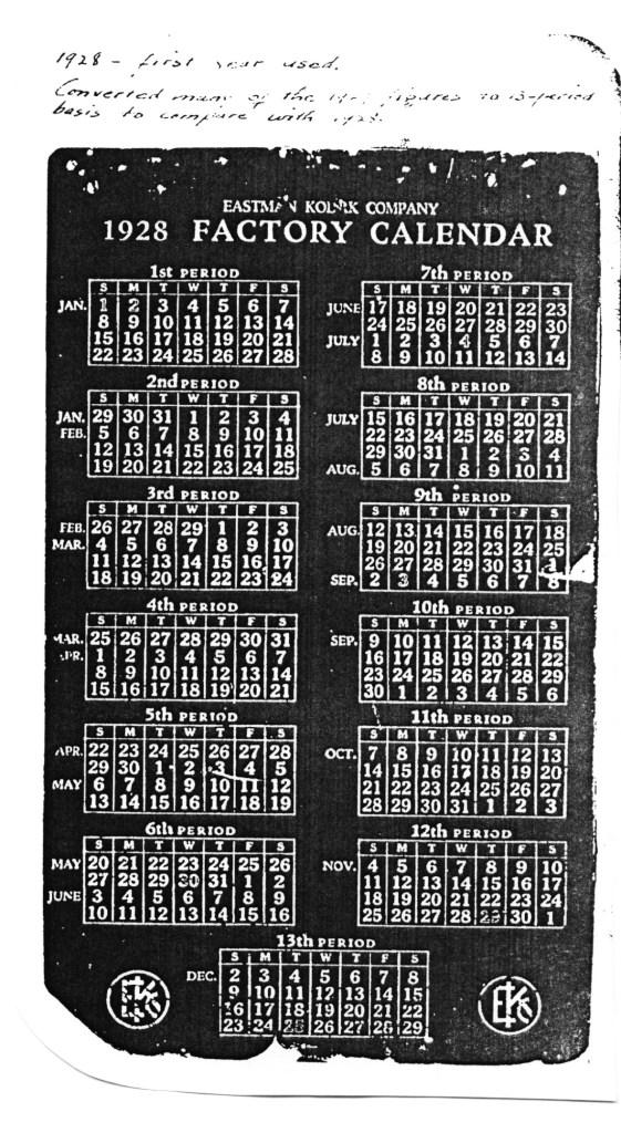 Hitungan kalender 13 bulan