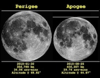 calendrier lunaire lune apogee perigee