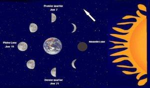 calendrier-lunaire-phases-de-la-lune