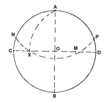 calendrier lunaire tracer le pentagramme 2