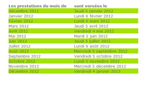 Calendrier Virement Caf.Caf Le Calendrier Des Paiements Mensuels 2012 Calendriers