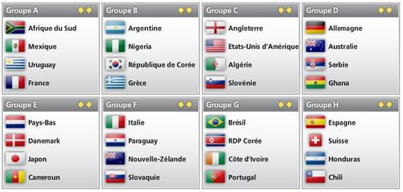 calendrier-2010-groupe-coupe-du-monde