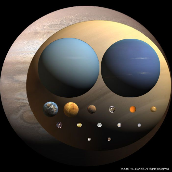 Image result for jupiter with planets inside