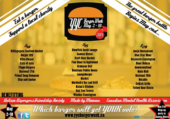 An Anatomy of YYC Burger Week (2/4)