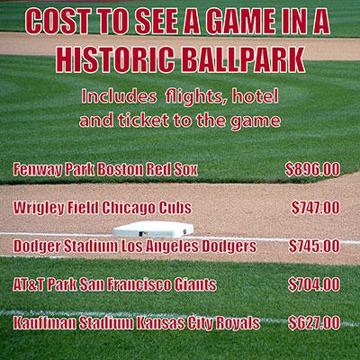 MLB Costs Graphic 3