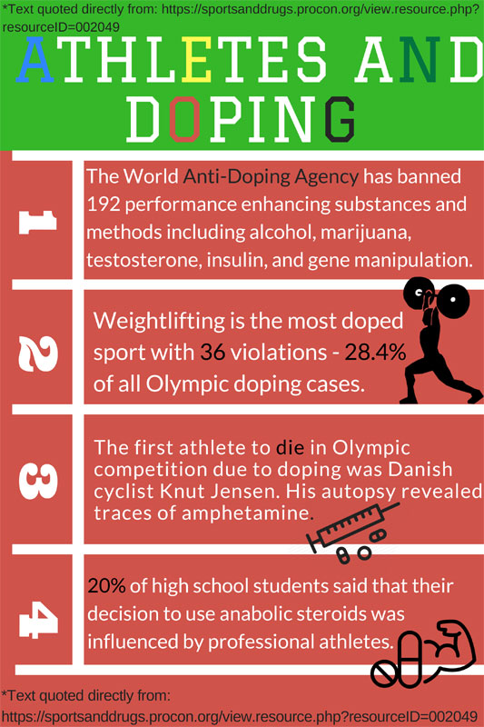 Doping Infographic