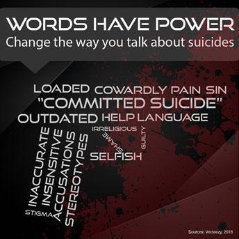 Words Infographic