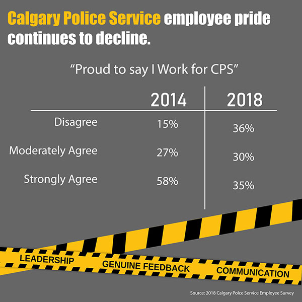 CalgaryPoliceStatsNEW