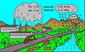 Contaminación del aire_clip_image012_0000[1]