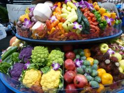 SURPRISE: EWG recommends Fruits & Vegetables – Conventional or Organic