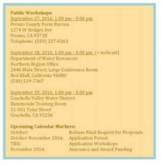 Agricultural Water Use Efficiency & State Water Efficiency and Enhancement Program – DWR/CDFA Joint RFP Public Workshops