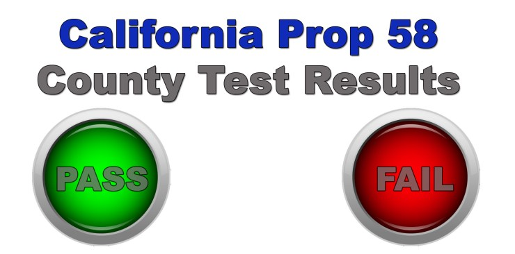Proposition 58 County Results