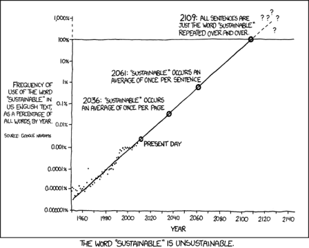 xkcd_sustainable