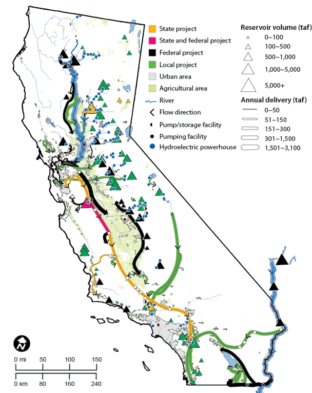 California's extensive network of reservoirs, canals and aqueducts facilitates water marketing. Source: Managing California's Water, From Conflict to Reconciliation, PPIC, 2011