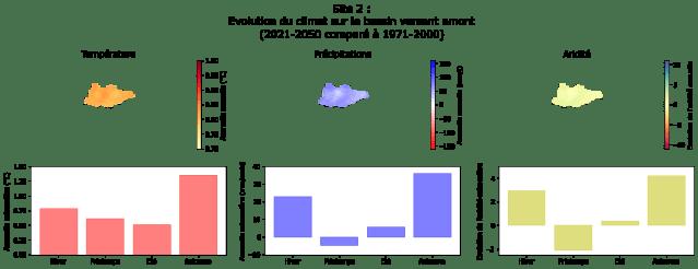 Etude de l'impact du changement climatique sur la ressource eau à l'échelle d'un bassin versant