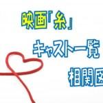 映画「糸」相関図