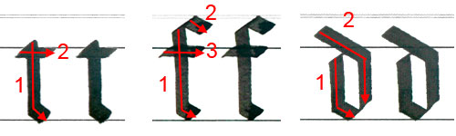 """Letters """"t"""", """"f"""" and """"d"""""""