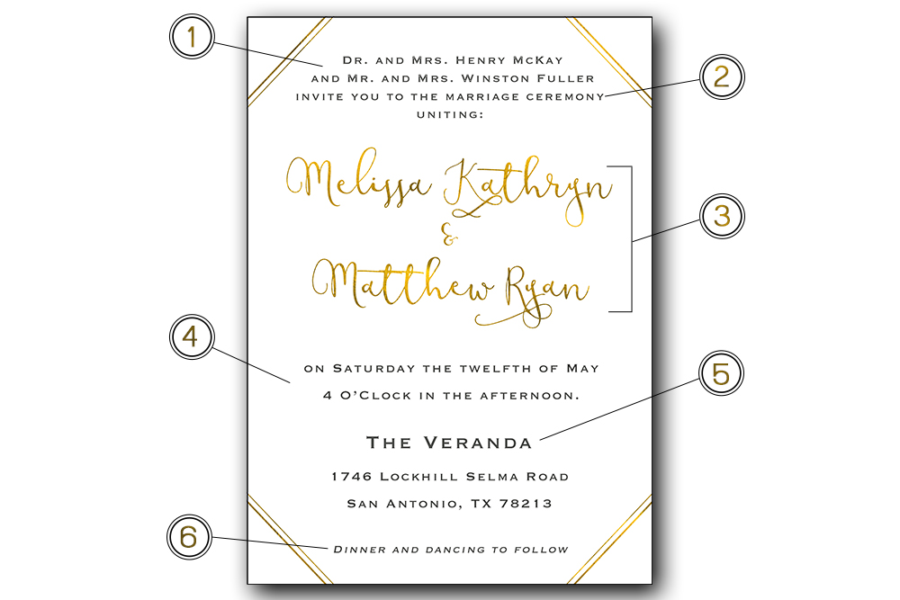 Etiquette 101 wording of your wedding invitations explained callirosa looking at the wording for different kinds of weddings it is helpful to break it up the invitation in sections here is the breakdown with different filmwisefo