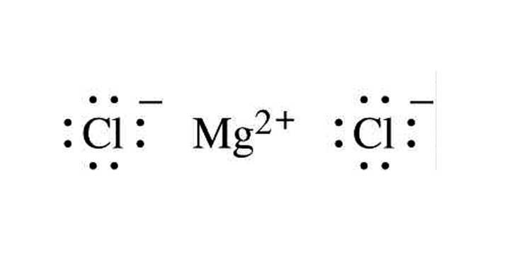Bonds In Oxygen And Magnesium Dot Diagram