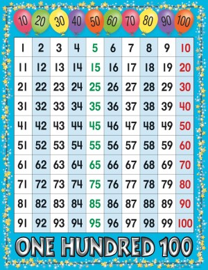 Number Chart  Numbers 1100   Calloway House