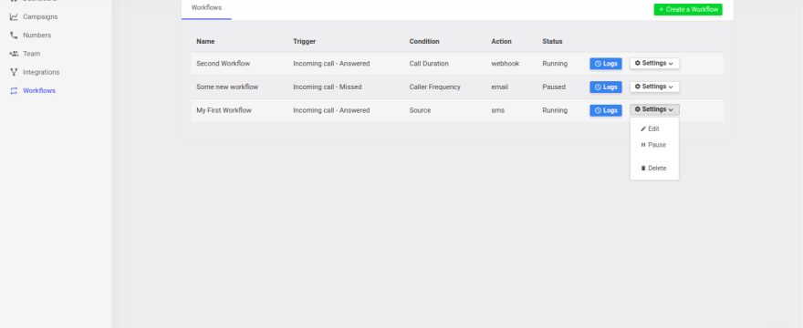 Create SMS Workflow For Your Inbound Calls