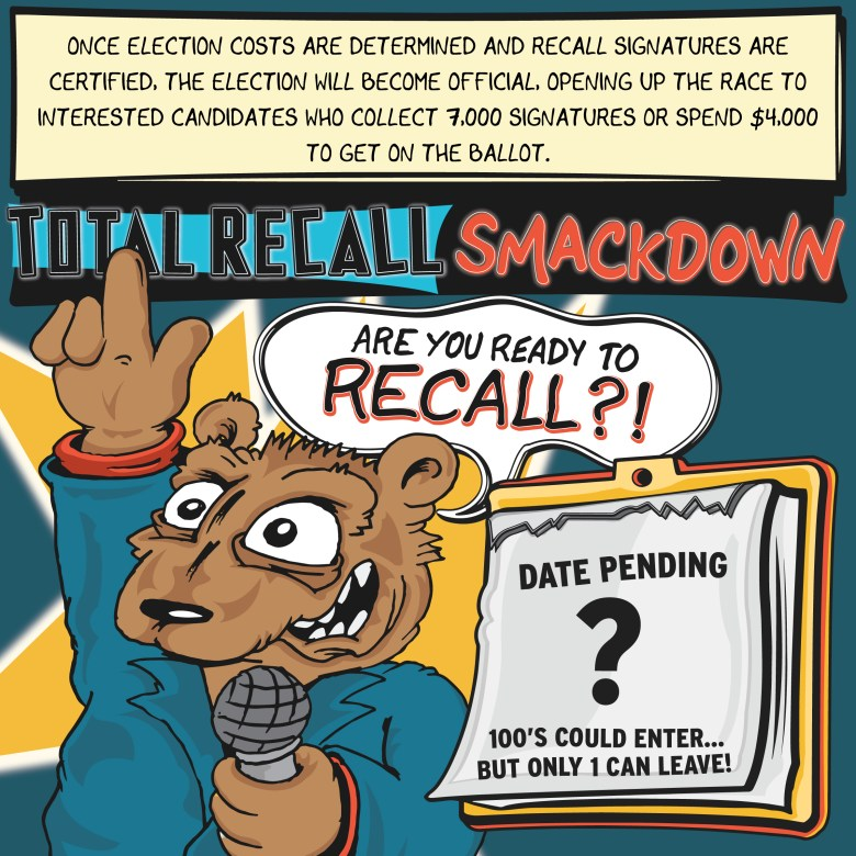 Sometime in the Fall 2021, recall election candidates can official launch campaigns