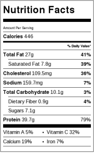 Image shows nutrition label for salmon poached in herbal tea, as described in this recipe on CALMERme.com