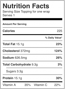 Image shows the nutrition label for a no-refined-carb breakfast benedict, as described in this recipe on CALMERme.com