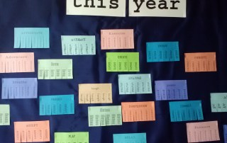 Image shows a board of post-it notes each with a New Year resolution, as described in this post on CALMERme.com