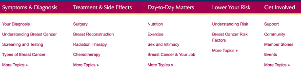 The image shows a screenshot of a page from breast cancer.org, as described in this post on CALMERme.com
