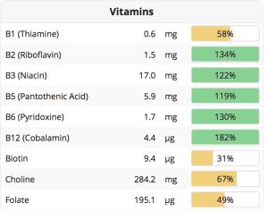 chronometer app review B vitamins from CALMERme.com
