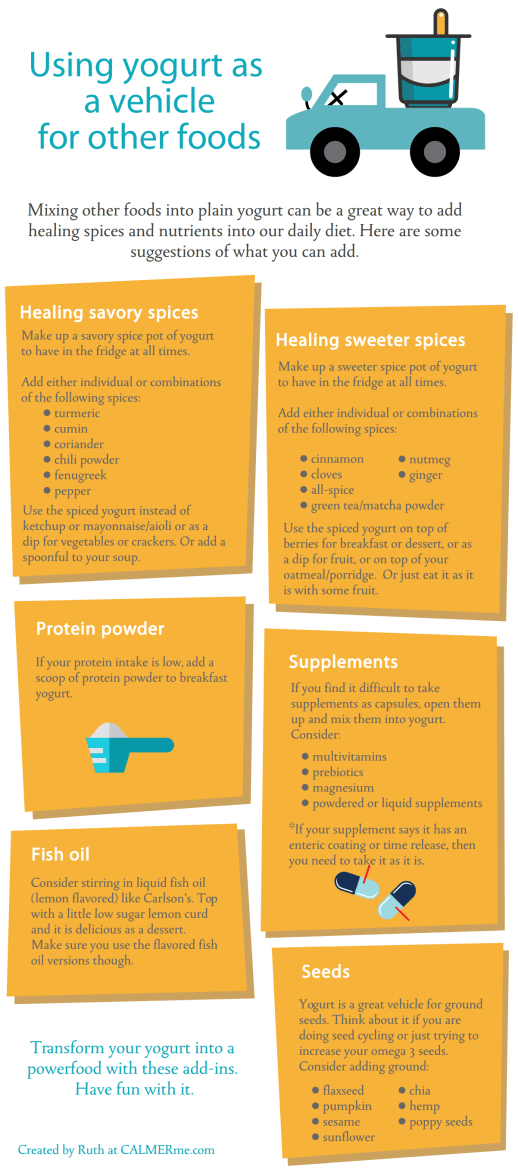 Infographic showing ways of using yogurt as a vehicle for other foods from CALMERme.com